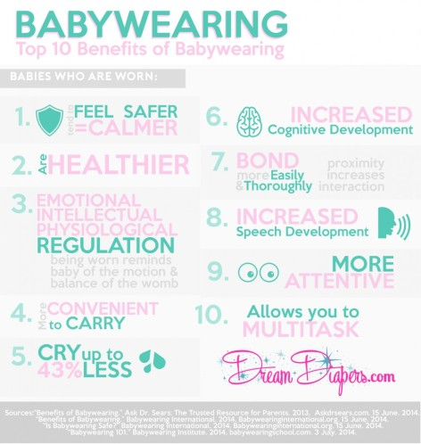 Babywearing Benefits Infographic Dream Diapers